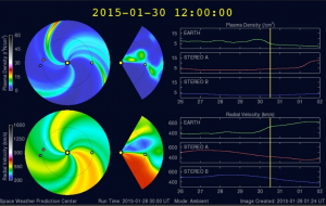 WSA-Enlil output showing high speed wind