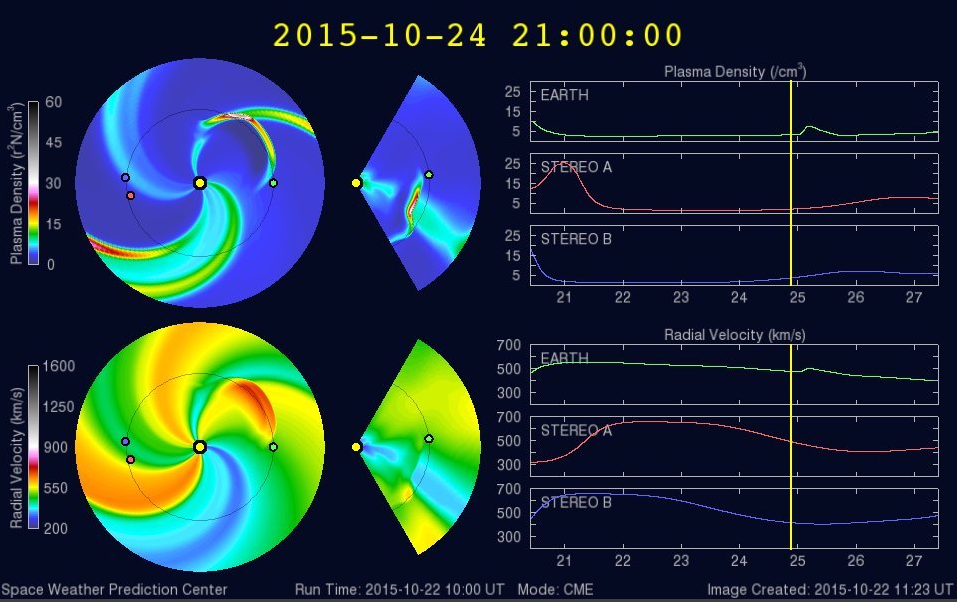 WSA-Enlil shows glancing blow expected Late Oct 24, 2015