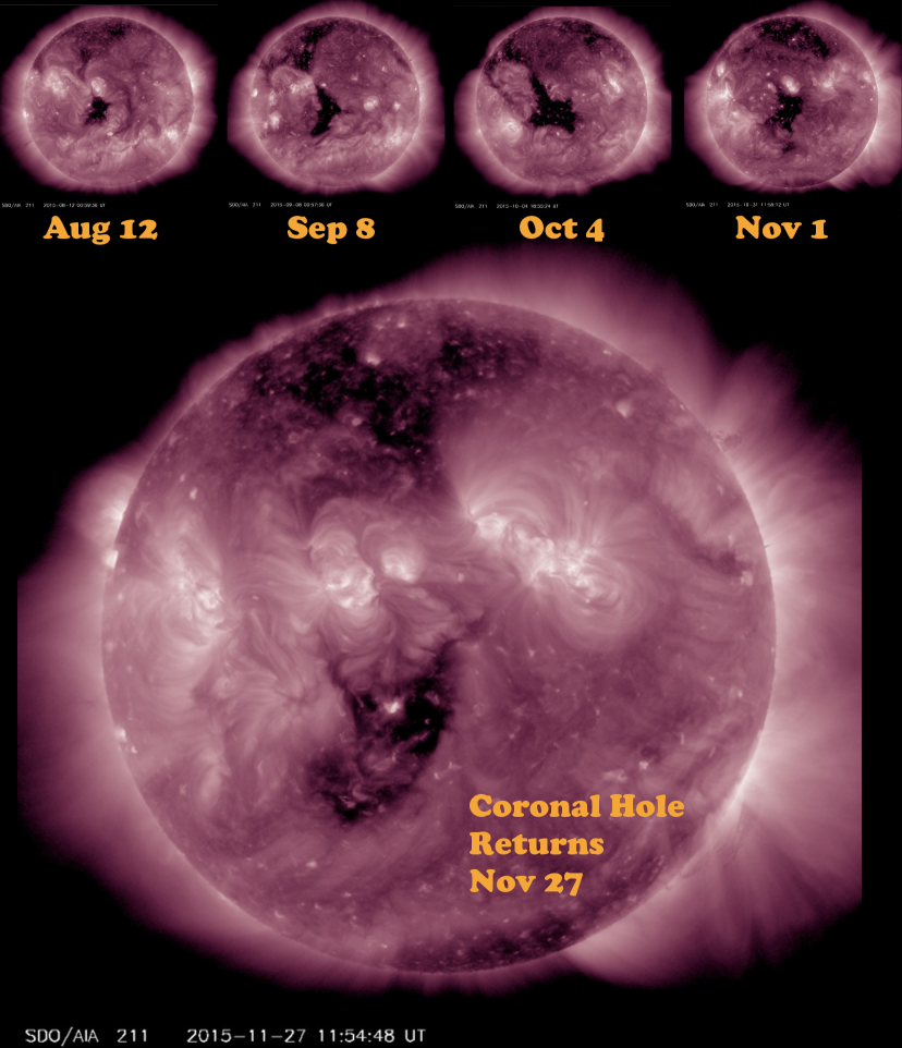 Long Lived Coronal Hole over 5 rotations