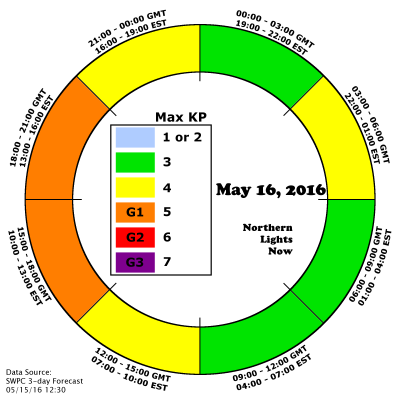 NLN AuroraCast shows a period of G1 storming on 5/16