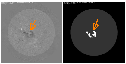 Coronal dimming near center disk is a good indicator of a Earth-directed CME