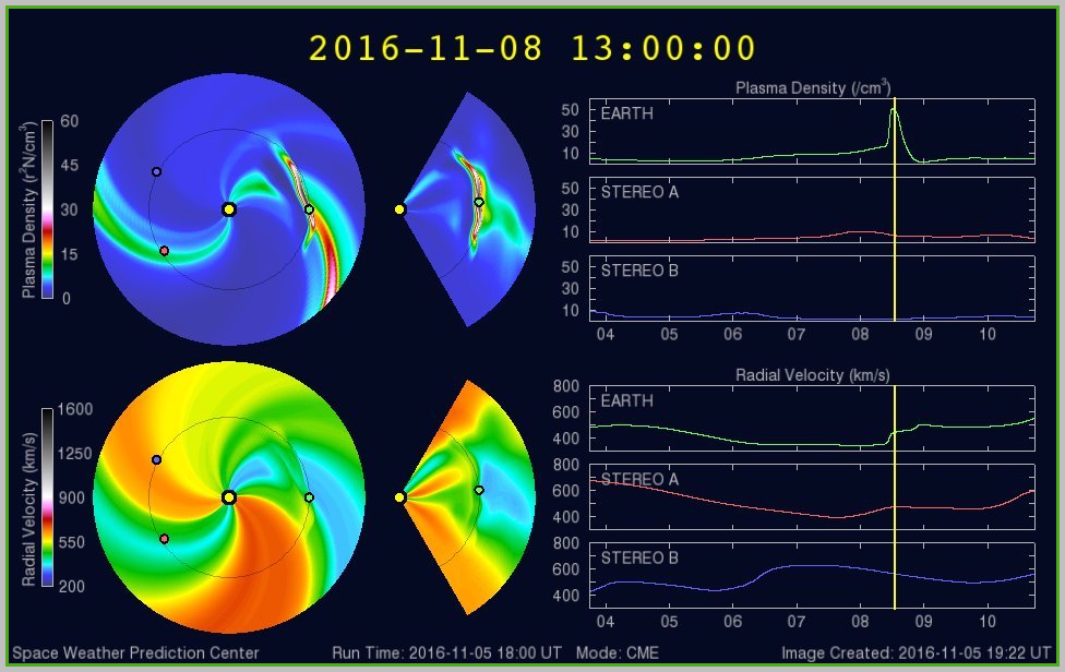 WSA-Enlil model shows CME arriving midday on Nov 8