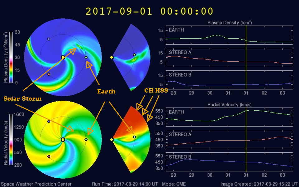 WSA Enlil model shows the solar storm and the coronal hole high speed stream (CH HSS)