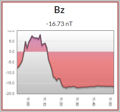 Bz shows we should expect another round of aurora coming midday Sept 8 UTC