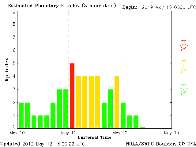 G1 storm levels reached between 12:00am  and 3:00am on Saturday May 11.