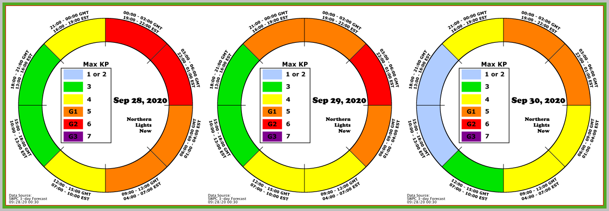 NLN forecast shows periods of G1 and G2 activity each of the next three days